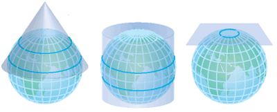 Examples of Map Projections