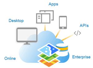 ArcGIS Enterprise Overview